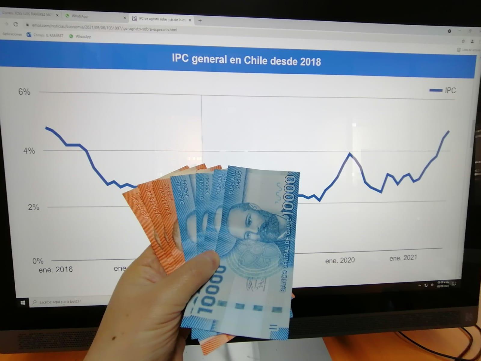 UF en $30 mil: expertos de la UA  analizan impactos de alta inflación